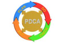 Círculo de Deming o PDCA: conoce las claves para ser más efectivos