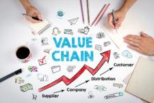 Descubre las ventajas competitivas de la cadena de valor