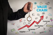 ¿Qué es la cadena de valor Porter?